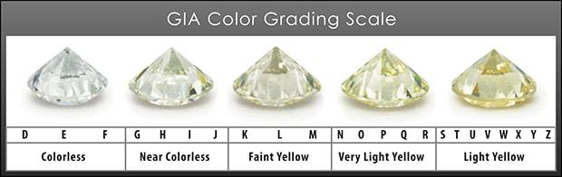 A gyémántok színe